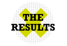 Theresults320x220