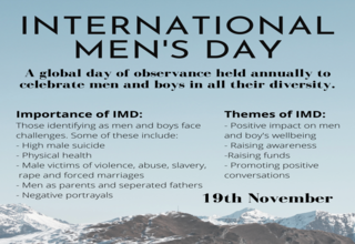 International mens day info infographic