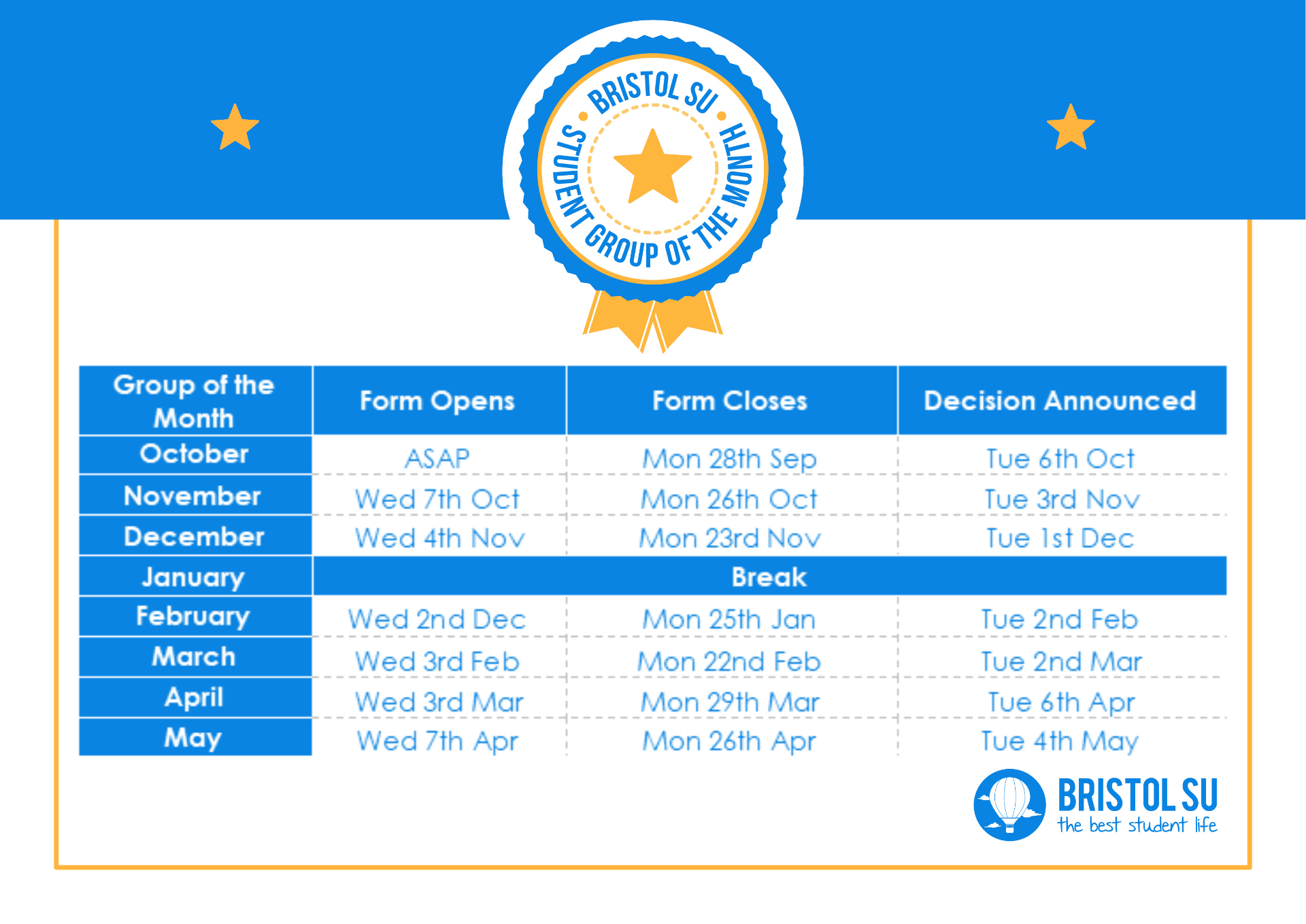 Group of the Month Deadlines
