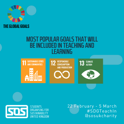 Most popular goals that will be included in teaching and learning: Goal 11 sustainable cities and communities, goal 12 responsible consumption and production and goal 13 climate action