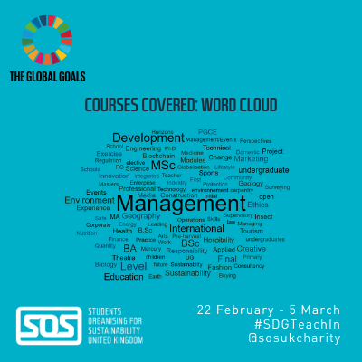 Courses covered: word cloud. Some of the biggest words in the word cloud are management, development and international.