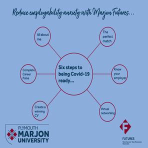 Marjon futures
