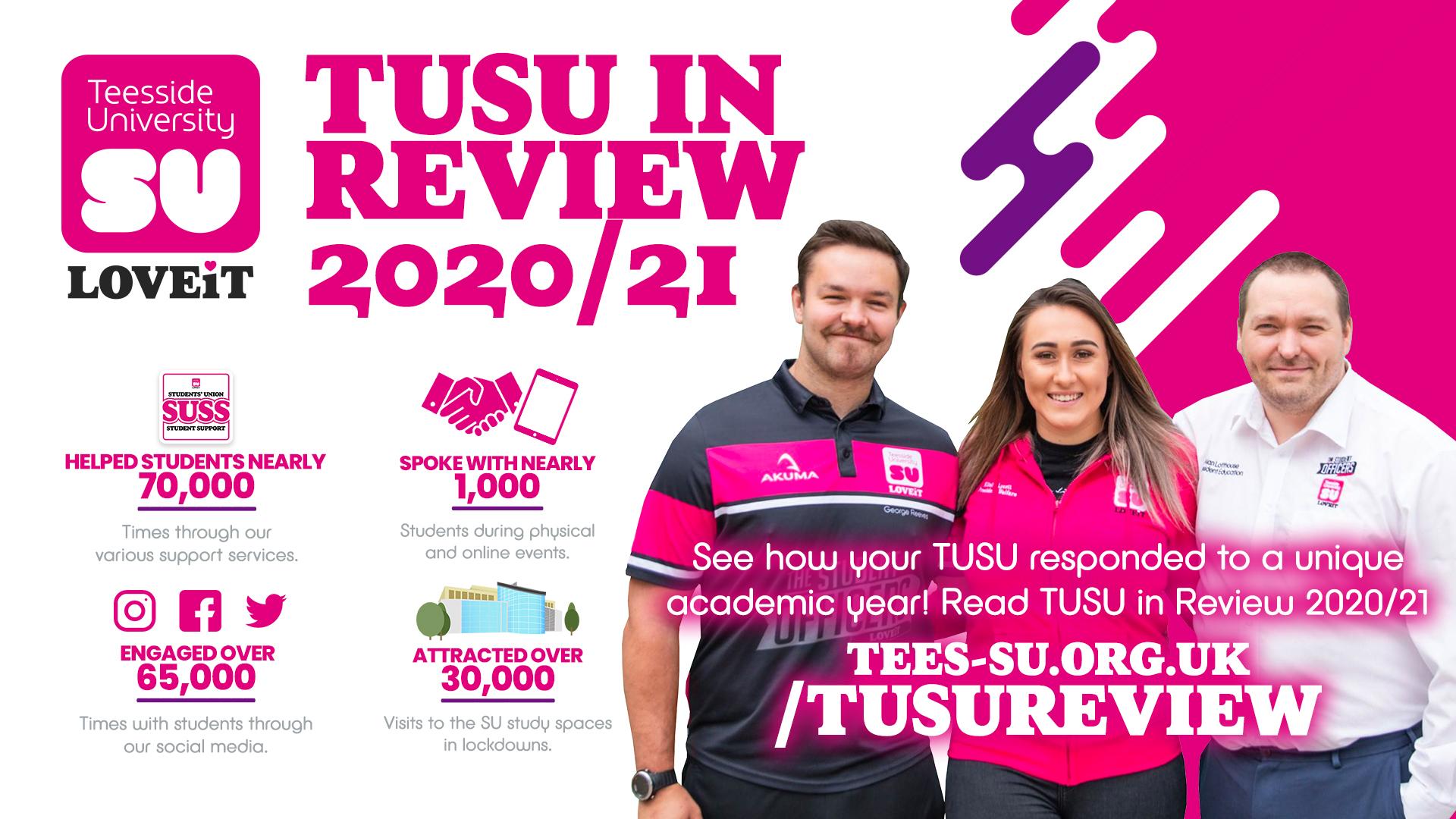 Tusu in review 2020 21 plasma
